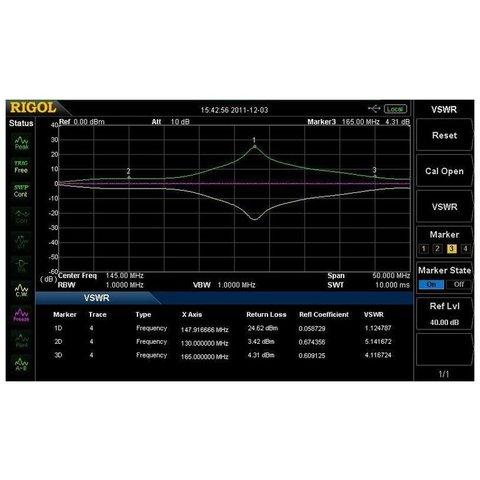 Програмне розширення для вимірювання КСХН RIGOL VSWR DSA800